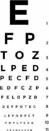 eye chart w sm