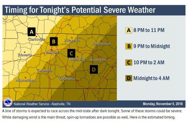 storm threat.JPG