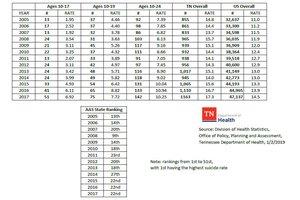 suicide stats 1-23.JPG